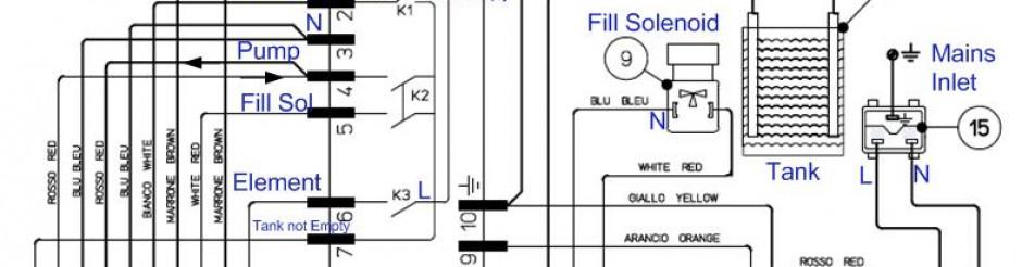Bezzera ellisse electric wiring diagram schematic coffee machine bezzera ellisse electric wiring diagram schematic coffee machine service asfbconference2016 Gallery
